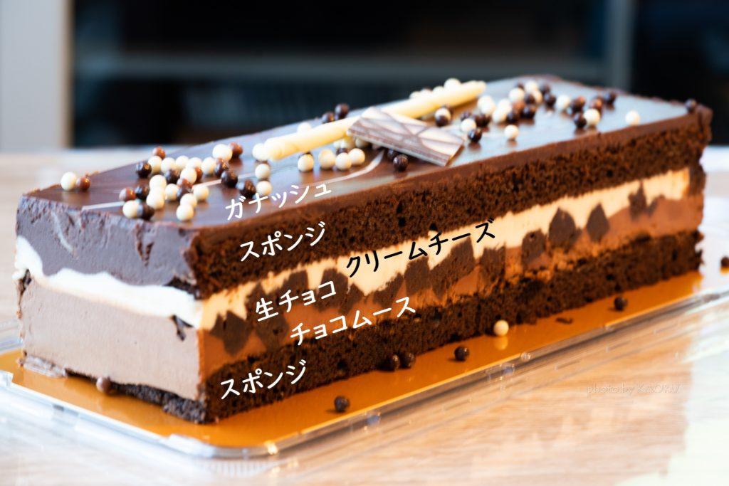 6層のタキシードケーキの内容